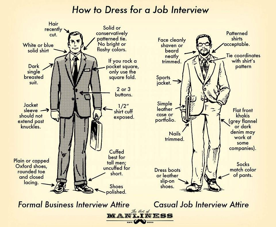 how-to-dress-interview_20150211-1107.jpg